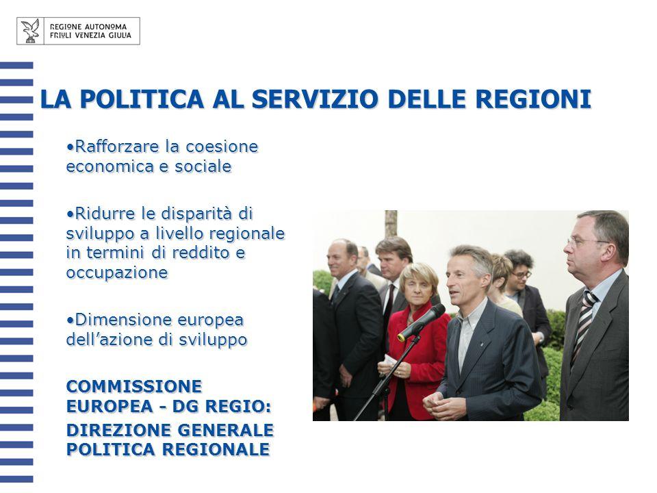 LA POLITICA AL SERVIZIO DELLE REGIONI Rafforzare la coesione economica e socialeRafforzare la coesione economica e sociale Ridurre le disparità di sviluppo a livello regionale in termini di reddito e occupazioneRidurre le disparità di sviluppo a livello regionale in termini di reddito e occupazione Dimensione europea dellazione di sviluppoDimensione europea dellazione di sviluppo COMMISSIONE EUROPEA - DG REGIO: DIREZIONE GENERALE POLITICA REGIONALE