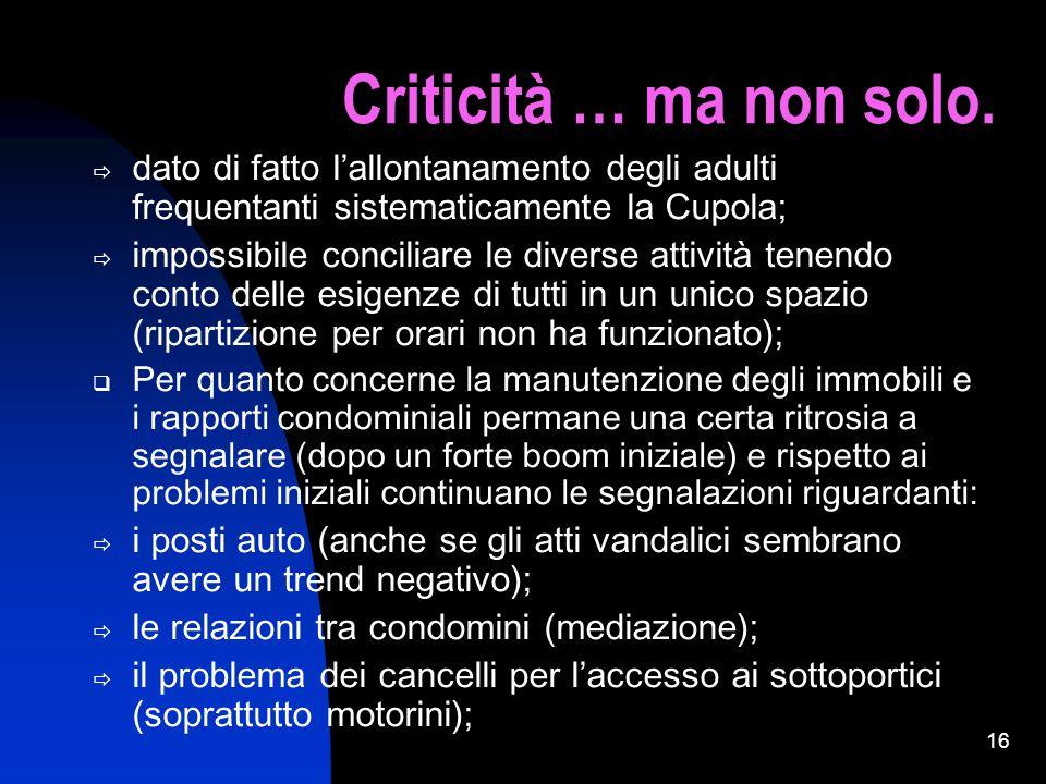 15 Criticità… ma non solo. Necessità di lavorare ancora di più sulla fascia adulta (in tal senso organizzazione di una sagra a Valmaura il 10 e 11 lug