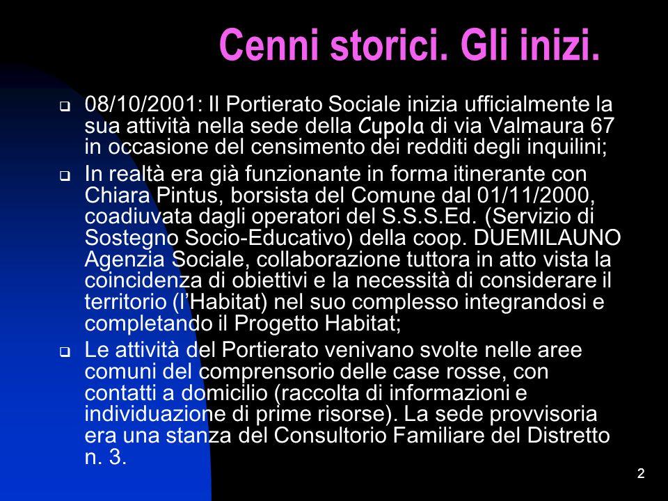 1 La Cupola Il Portierato Sociale di Valmaura La Cupola A cura di Denis Marussich Lorena Ria Lorena Ria