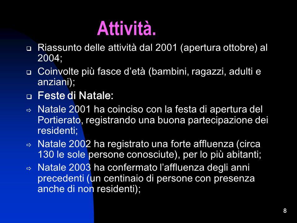 7 Analisi demografica. Valmaura vs Trieste.