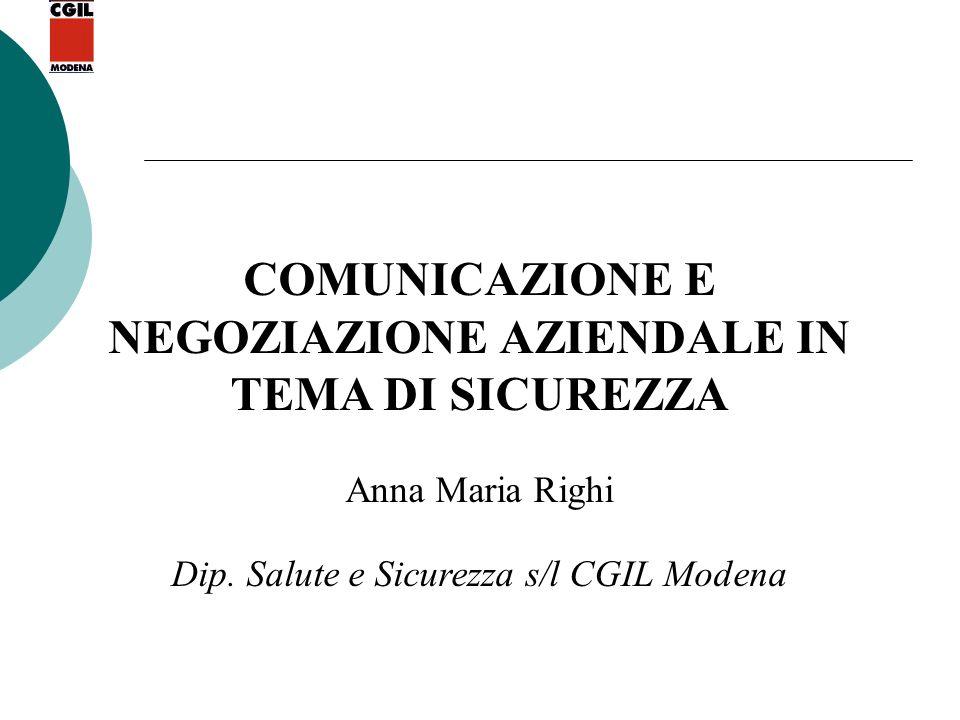 COMUNICAZIONE E NEGOZIAZIONE AZIENDALE IN TEMA DI SICUREZZA Anna Maria Righi Dip. Salute e Sicurezza s/l CGIL Modena