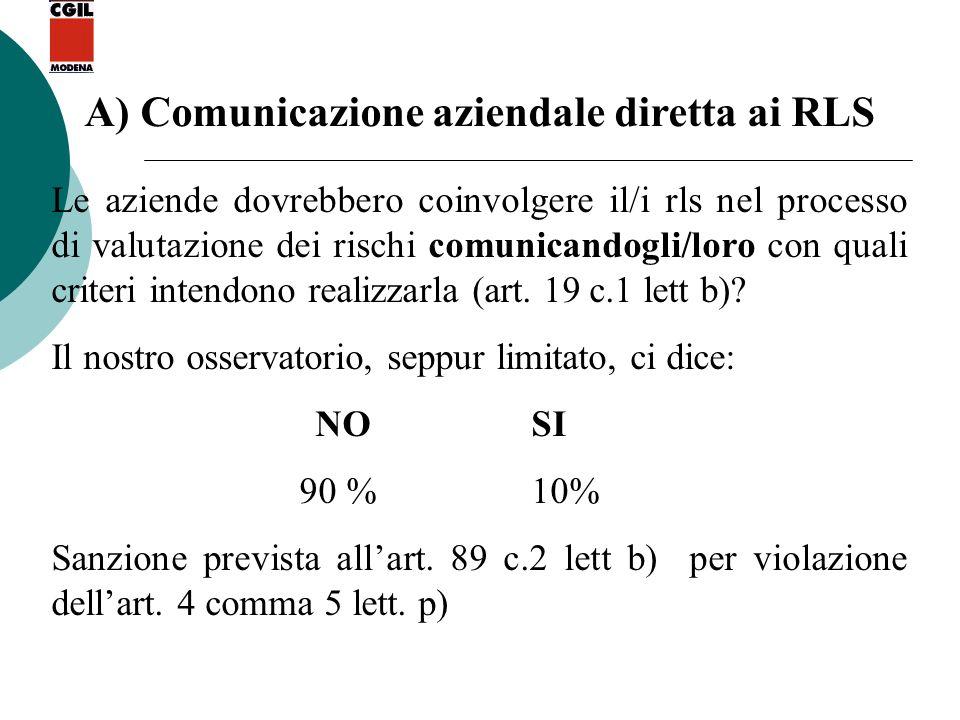 A) Comunicazione aziendale diretta ai RLS Le aziende dovrebbero coinvolgere il/i rls nel processo di valutazione dei rischi comunicandogli/loro con qu