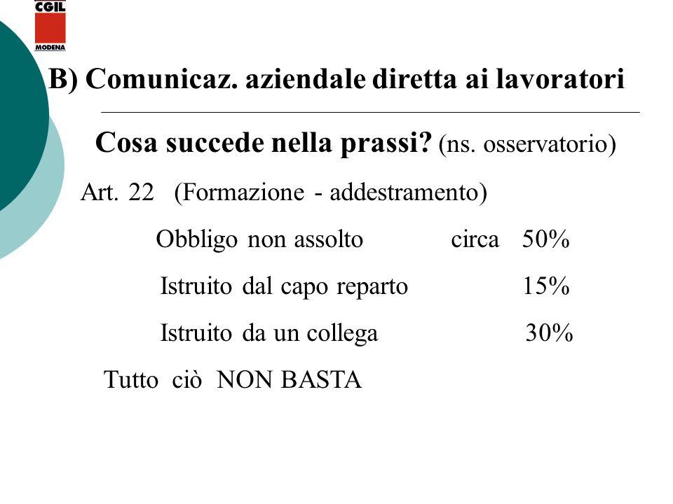B) Comunicaz. aziendale diretta ai lavoratori Cosa succede nella prassi? (ns. osservatorio) Art. 22 (Formazione - addestramento) Obbligo non assolto c