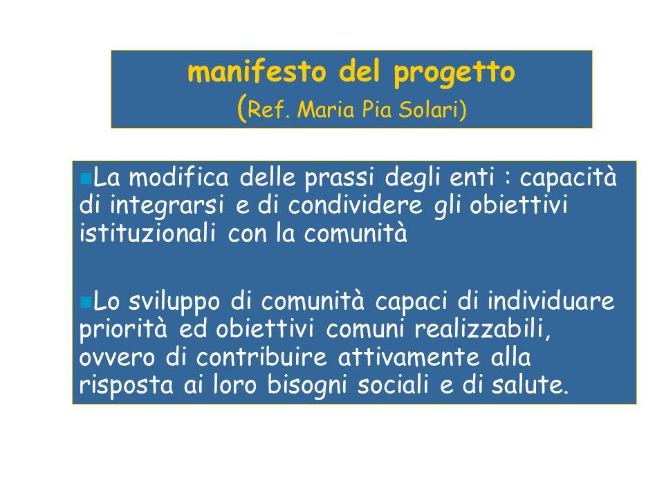 manifesto del progetto ( Ref.