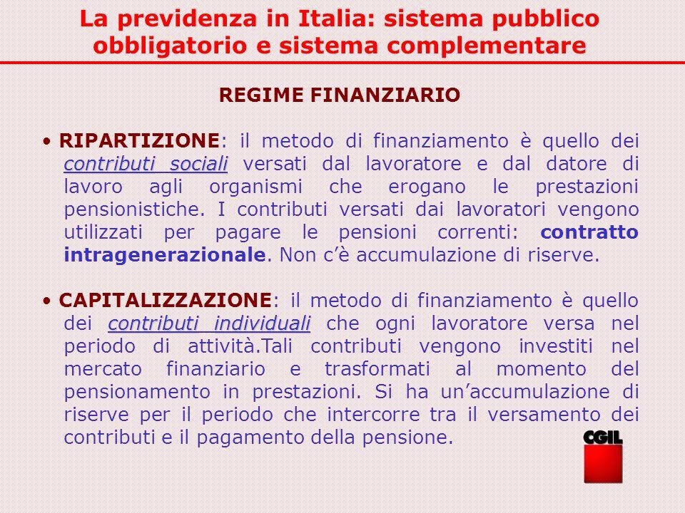 La previdenza in Italia: sistema pubblico obbligatorio e sistema complementare REGIME FINANZIARIO contributisociali RIPARTIZIONE: il metodo di finanzi