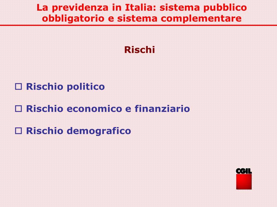 Rischi Rischio politico Rischio economico e finanziario Rischio demografico