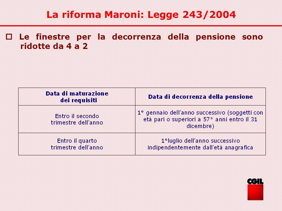 Le finestre per la decorrenza della pensione sono ridotte da 4 a 2 La riforma Maroni: Legge 243/2004