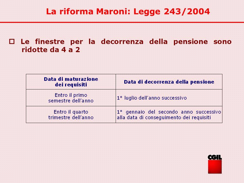 La riforma Maroni: Legge 243/2004 Le finestre per la decorrenza della pensione sono ridotte da 4 a 2