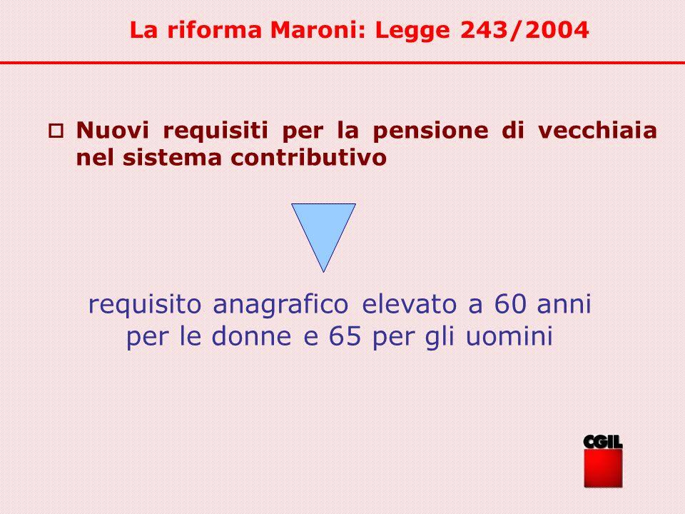 La riforma Maroni: Legge 243/2004 requisito anagrafico elevato a 60 anni per le donne e 65 per gli uomini Nuovi requisiti per la pensione di vecchiaia