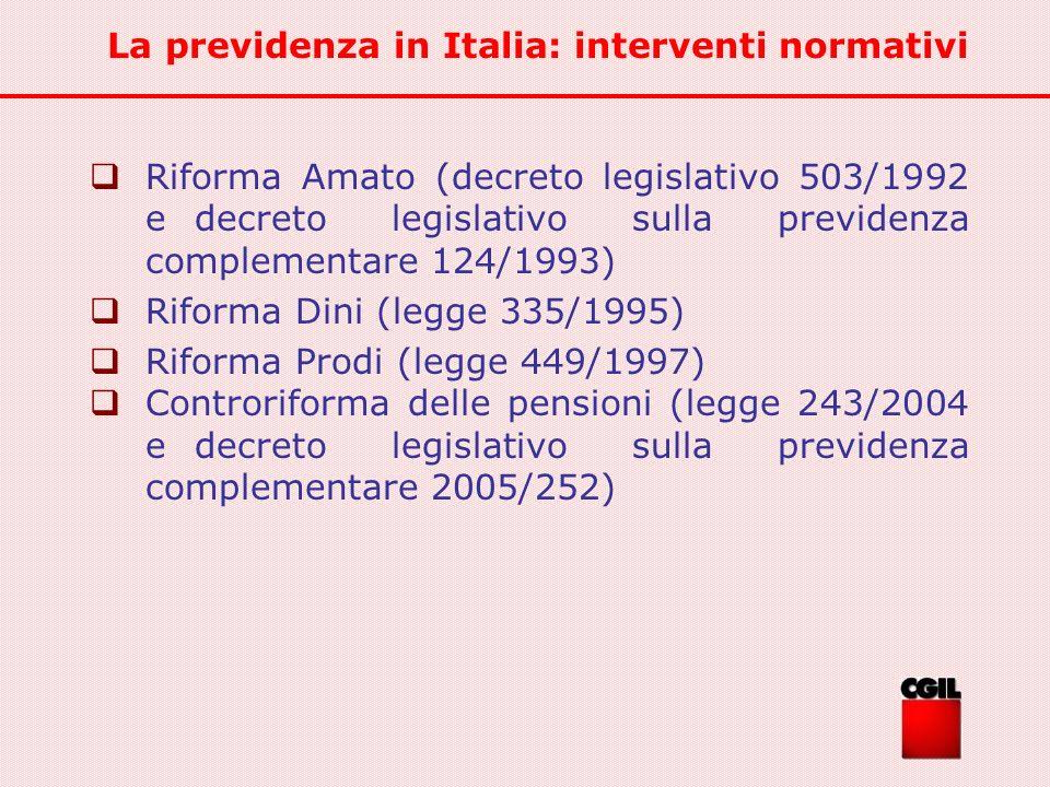 Riforma Amato (decreto legislativo 503/1992 e decreto legislativo sulla previdenza complementare 124/1993) Riforma Dini (legge 335/1995) Riforma Prodi