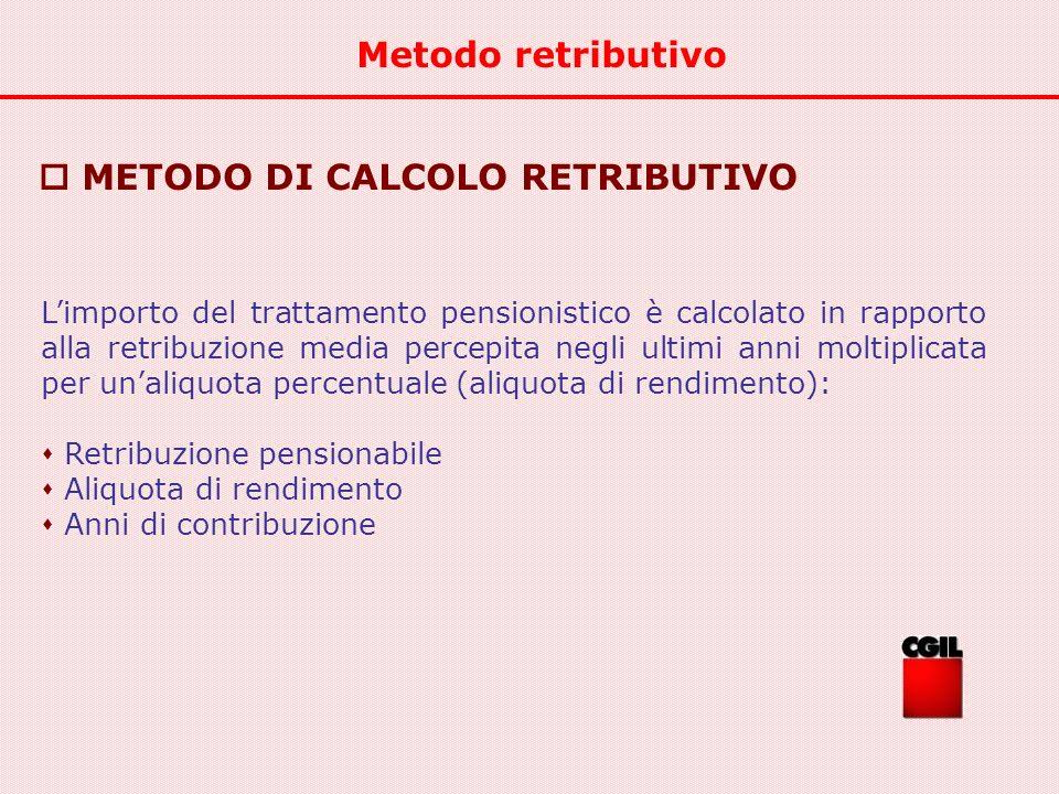 Metodo contributivo METODO DI CALCOLO CONTRIBUTIVO: Limporto del trattamento pensionistico si determina: ammontare della contribuzione versata durante larco della vita lavorativa moltiplicata per unaliquota (aliquota di computo).