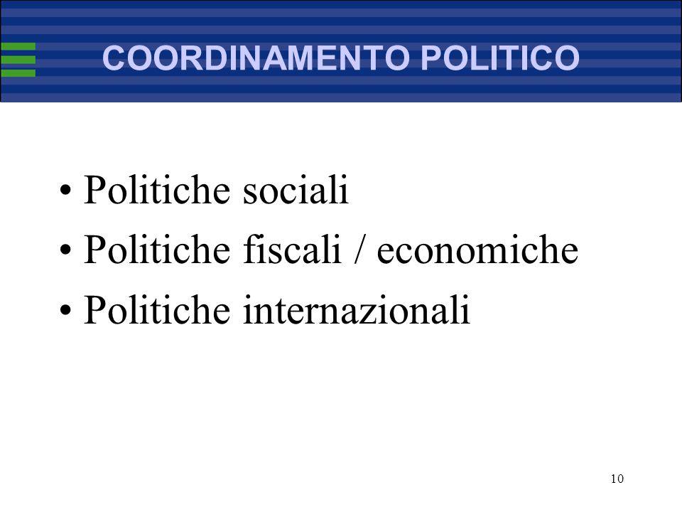 10 COORDINAMENTO POLITICO Politiche sociali Politiche fiscali / economiche Politiche internazionali