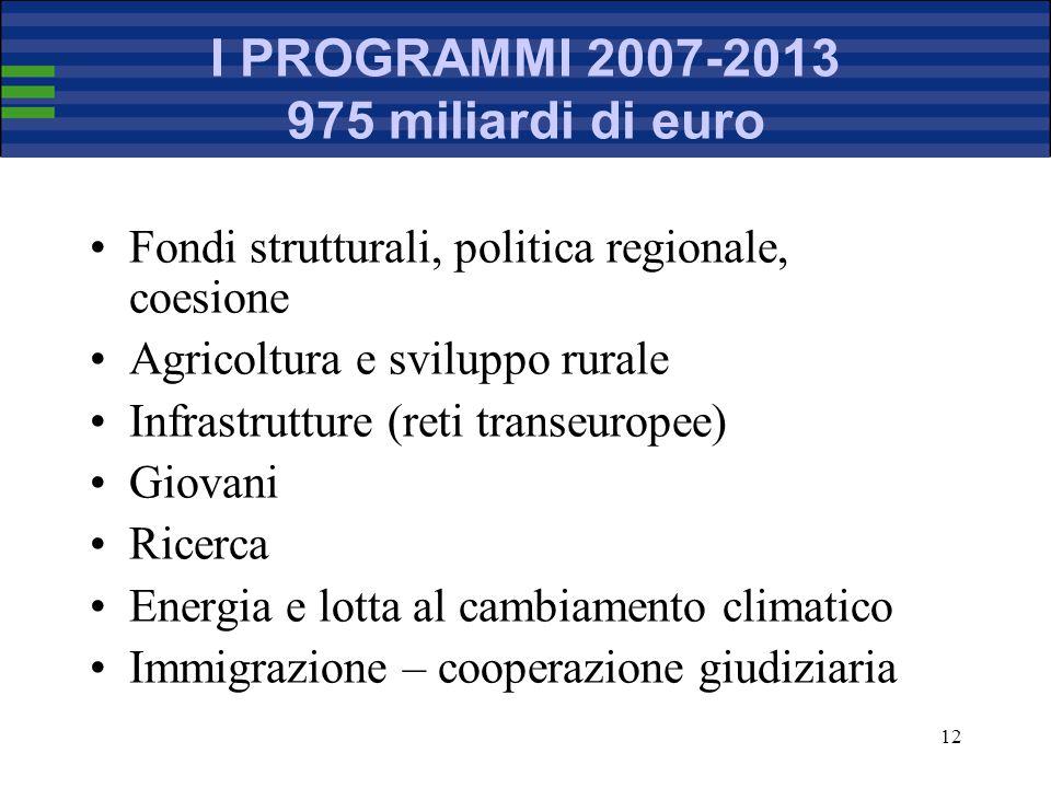 12 I PROGRAMMI 2007-2013 975 miliardi di euro Fondi strutturali, politica regionale, coesione Agricoltura e sviluppo rurale Infrastrutture (reti transeuropee) Giovani Ricerca Energia e lotta al cambiamento climatico Immigrazione – cooperazione giudiziaria