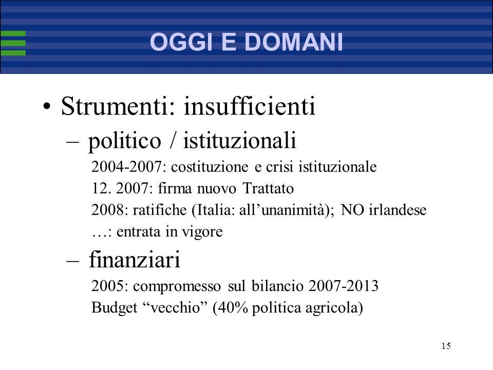 15 OGGI E DOMANI Strumenti: insufficienti – politico / istituzionali 2004-2007: costituzione e crisi istituzionale 12.