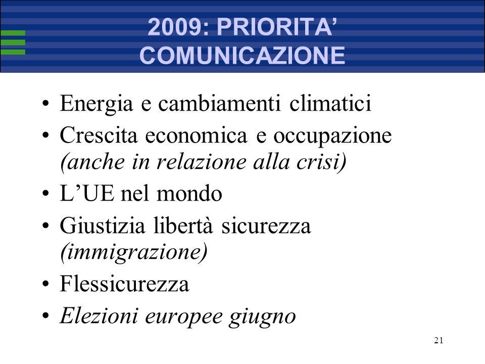 21 2009: PRIORITA COMUNICAZIONE Energia e cambiamenti climatici Crescita economica e occupazione (anche in relazione alla crisi) LUE nel mondo Giustizia libertà sicurezza (immigrazione) Flessicurezza Elezioni europee giugno