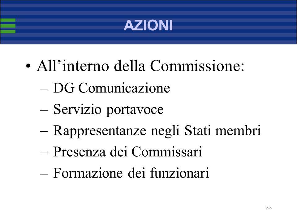 22 AZIONI Allinterno della Commissione: – DG Comunicazione – Servizio portavoce – Rappresentanze negli Stati membri – Presenza dei Commissari – Formazione dei funzionari