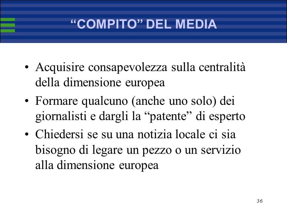 36 COMPITO DEL MEDIA Acquisire consapevolezza sulla centralità della dimensione europea Formare qualcuno (anche uno solo) dei giornalisti e dargli la patente di esperto Chiedersi se su una notizia locale ci sia bisogno di legare un pezzo o un servizio alla dimensione europea