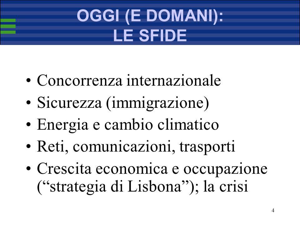 4 OGGI (E DOMANI): LE SFIDE Concorrenza internazionale Sicurezza (immigrazione) Energia e cambio climatico Reti, comunicazioni, trasporti Crescita economica e occupazione (strategia di Lisbona); la crisi