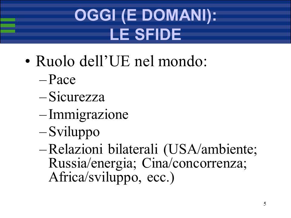5 OGGI (E DOMANI): LE SFIDE Ruolo dellUE nel mondo: –Pace –Sicurezza –Immigrazione –Sviluppo –Relazioni bilaterali (USA/ambiente; Russia/energia; Cina/concorrenza; Africa/sviluppo, ecc.)