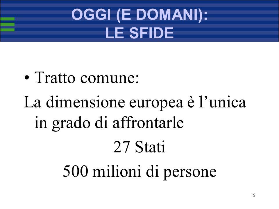 6 OGGI (E DOMANI): LE SFIDE Tratto comune: La dimensione europea è lunica in grado di affrontarle 27 Stati 500 milioni di persone