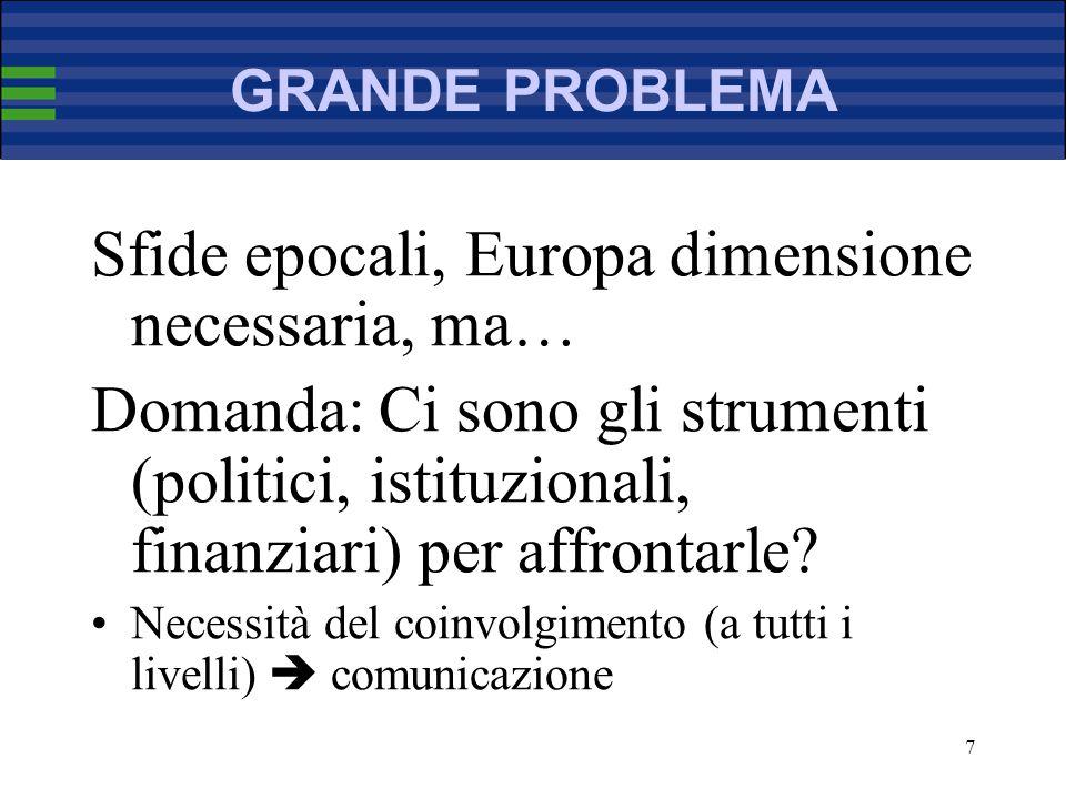 18 LA COMUNICAZIONE EUROPEA Alcune constatazioni: Scarso senso di appartenenza (la cittadinanza europea) Assenza di un campo politico europeo (istituzioni; media) Temi ostici, tecnici (e poco glamour) Demagogia