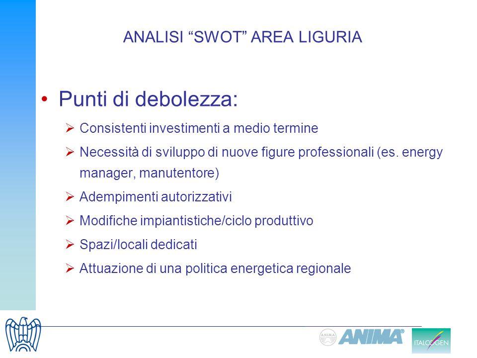 ANALISI SWOT AREA LIGURIA Punti di debolezza: Consistenti investimenti a medio termine Necessità di sviluppo di nuove figure professionali (es. energy