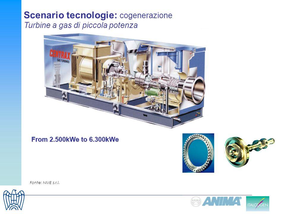 Fonte: NME s.r.l. Scenario tecnologie: cogenerazione Turbine a gas di piccola potenza