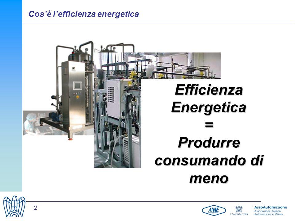 2 Efficienza Energetica = Produrre consumando di meno Cosè lefficienza energetica