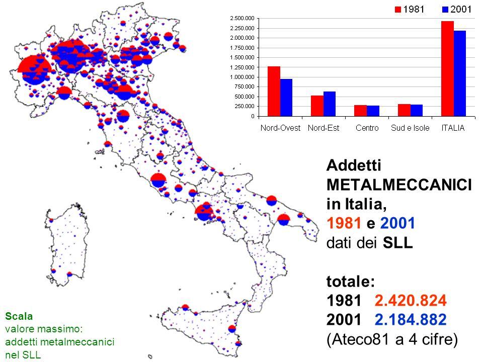 Addetti METALMECCANICI in Italia, 1981 e 2001 dati dei SLL totale: 19812.420.824 20012.184.882 (Ateco81 a 4 cifre) Scala valore massimo: addetti metalmeccanici nel SLL