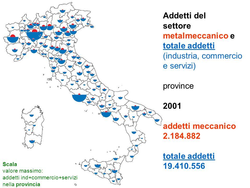Addetti del settore metalmeccanico e totale addetti (industria, commercio e servizi) province 2001 addetti meccanico 2.184.882 totale addetti 19.410.5