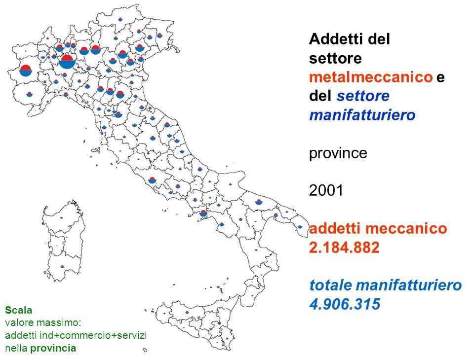 Addetti del settore metalmeccanico province 1981 2.420.824 2001 2.184.882 Scala valore massimo: addetti metalmeccanici nella provincia