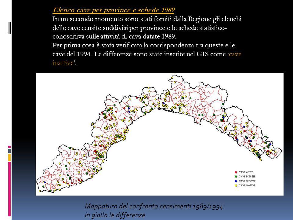 Elenco cave per province e schede 1989 In un secondo momento sono stati forniti dalla Regione gli elenchi delle cave censite suddivisi per province e le schede statistico- conoscitiva sulle attività di cava datate 1989.