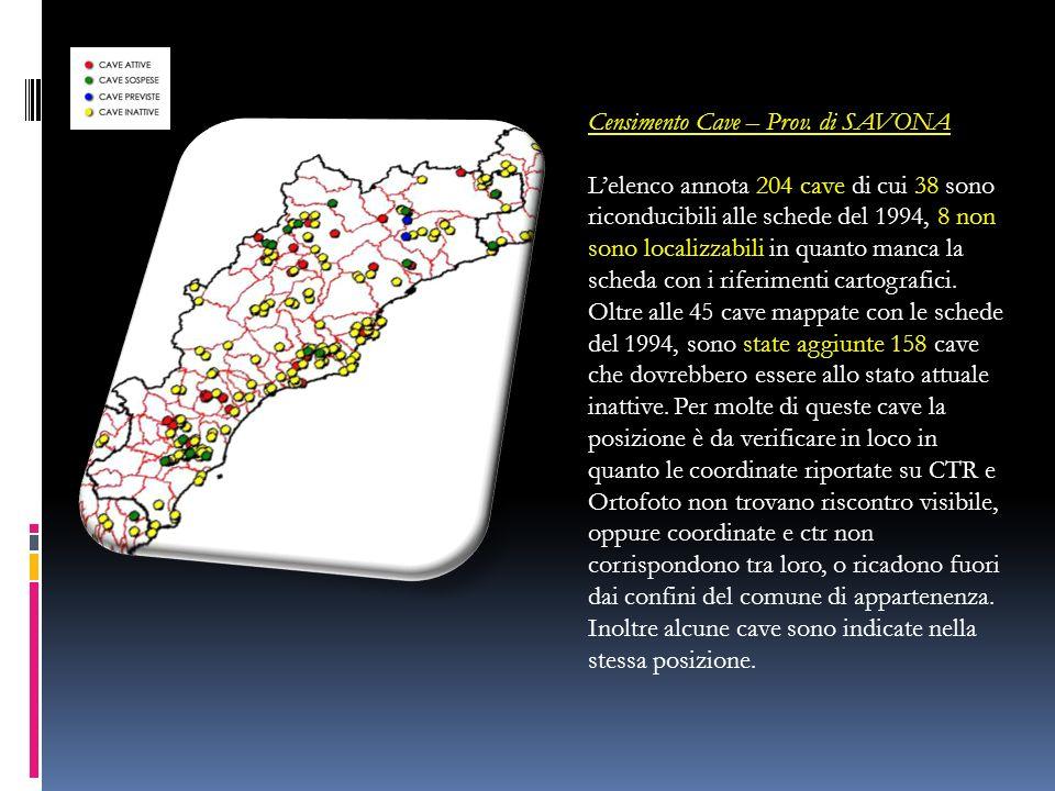 Censimento Cave – Prov.