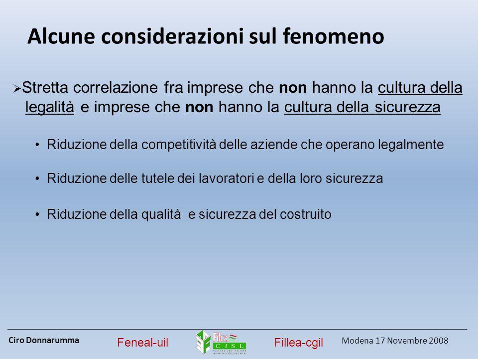 Ciro Donnarumma Modena 17 Novembre 2008 Feneal-uilFillea-cgil Alcune considerazioni sul fenomeno Stretta correlazione fra imprese che non hanno la cul