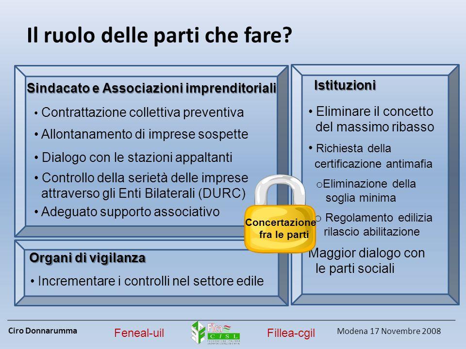 Ciro Donnarumma Modena 17 Novembre 2008 Feneal-uilFillea-cgil Il ruolo delle parti che fare? Organi di vigilanza Incrementare i controlli nel settore