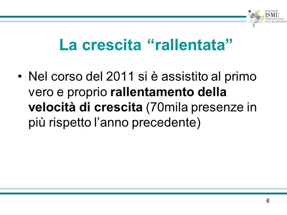 7 Dal Rapporto Alunni con cittadinanza non italiana.