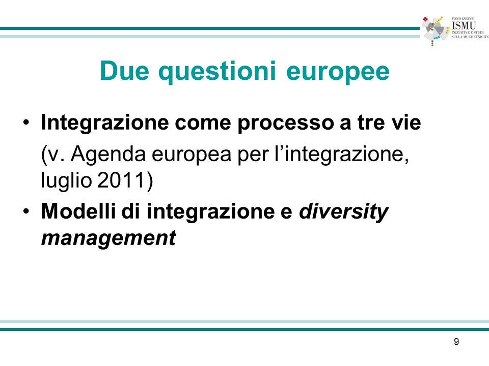 9 Due questioni europee Integrazione come processo a tre vie (v. Agenda europea per lintegrazione, luglio 2011) Modelli di integrazione e diversity ma