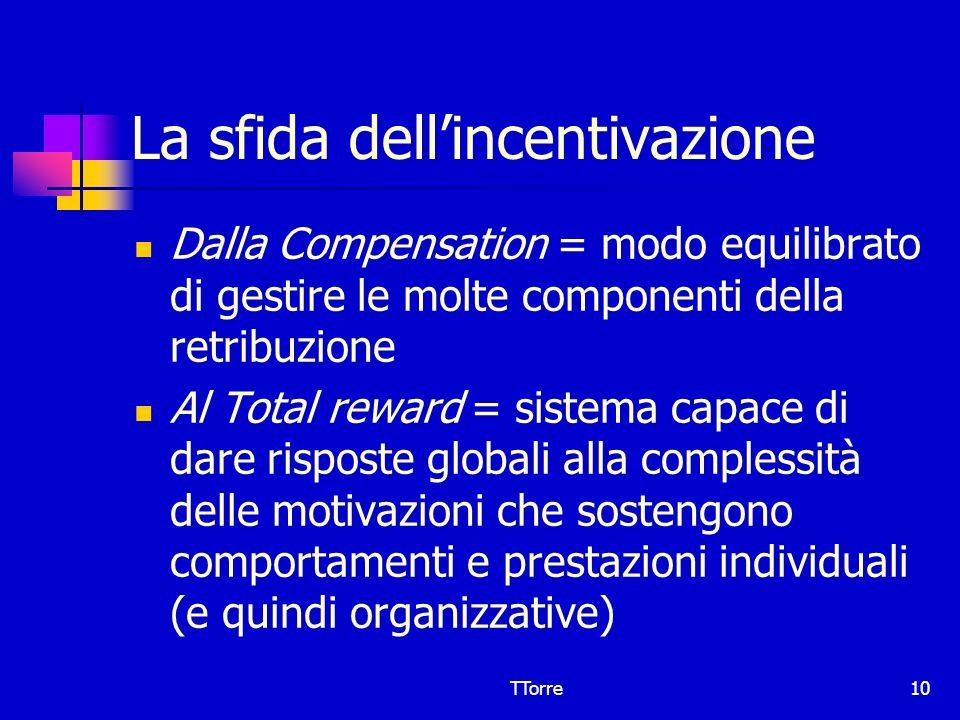 TTorre10 La sfida dellincentivazione Dalla Compensation = modo equilibrato di gestire le molte componenti della retribuzione Al Total reward = sistema