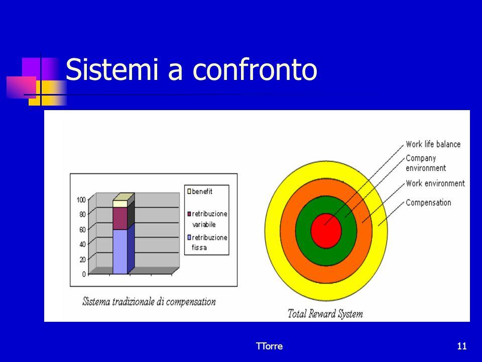 TTorre11 Sistemi a confronto