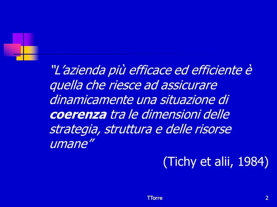 TTorre2 Lazienda più efficace ed efficiente è quella che riesce ad assicurare dinamicamente una situazione di coerenza tra le dimensioni delle strateg