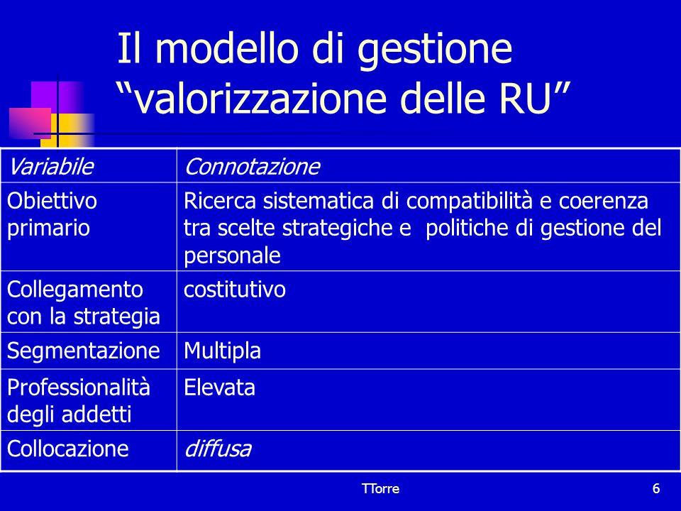 TTorre6 Il modello di gestione valorizzazione delle RU VariabileConnotazione Obiettivo primario Ricerca sistematica di compatibilità e coerenza tra sc
