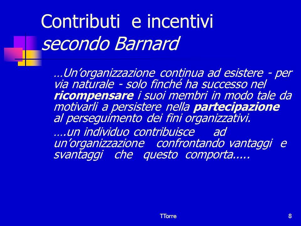 TTorre8 Contributi e incentivi secondo Barnard …Unorganizzazione continua ad esistere - per via naturale - solo finché ha successo nel ricompensare i