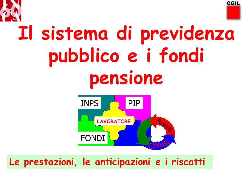Il sistema di previdenza pubblico e i fondi pensione INPS FONDI LAVORATORE PIP Aperti Chiusi Le prestazioni, le anticipazioni e i riscatti