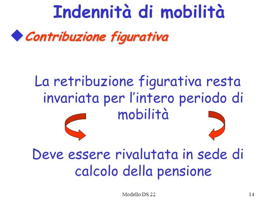 Modello DS 2214 u Contribuzione figurativa La retribuzione figurativa resta invariata per lintero periodo di mobilità Deve essere rivalutata in sede d