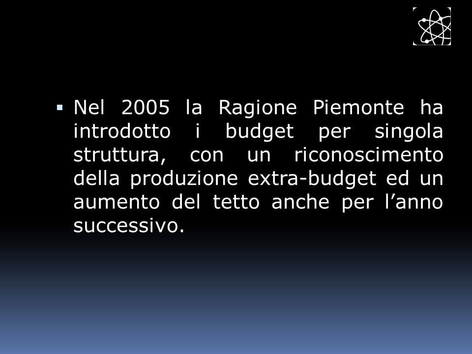 Nel 2005 la Ragione Piemonte ha introdotto i budget per singola struttura, con un riconoscimento della produzione extra-budget ed un aumento del tetto