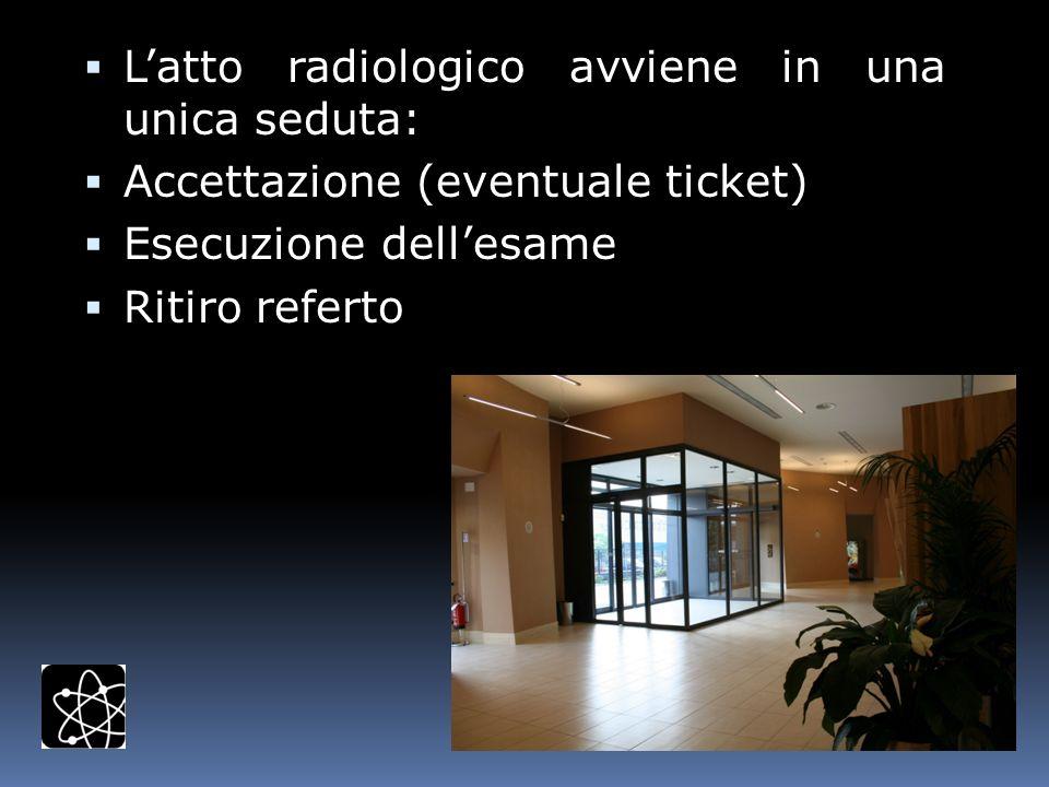 Latto radiologico avviene in una unica seduta: Accettazione (eventuale ticket) Esecuzione dellesame Ritiro referto