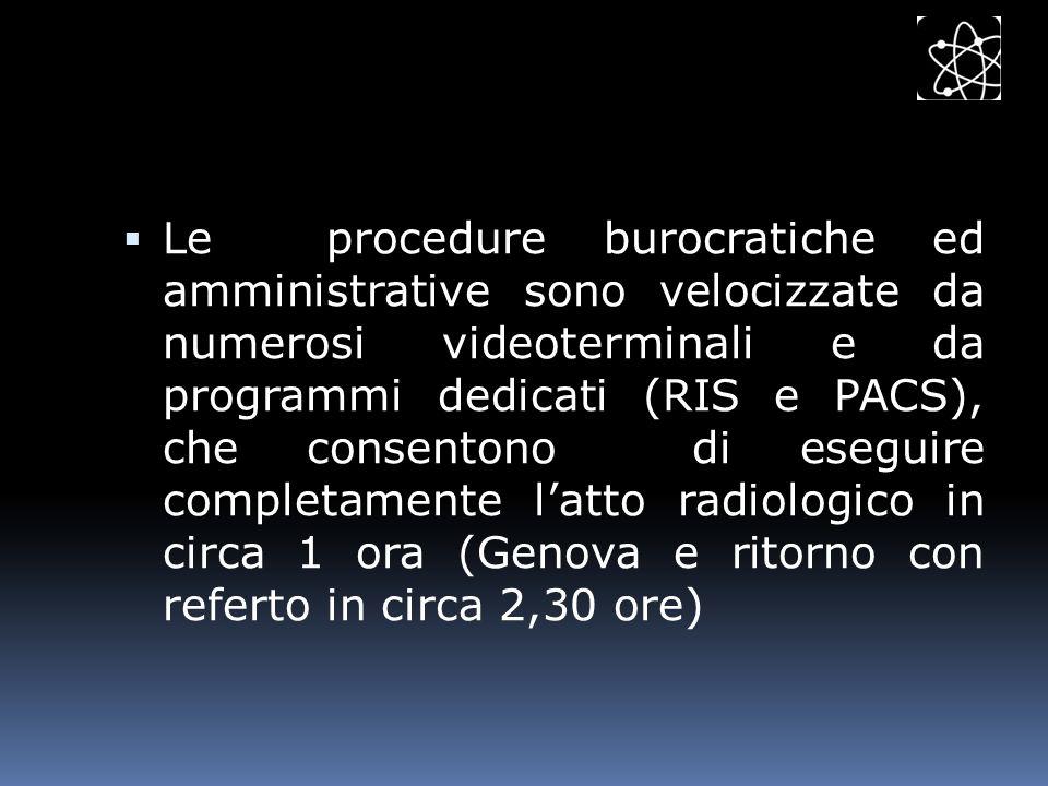 Le procedure burocratiche ed amministrative sono velocizzate da numerosi videoterminali e da programmi dedicati (RIS e PACS), che consentono di esegui