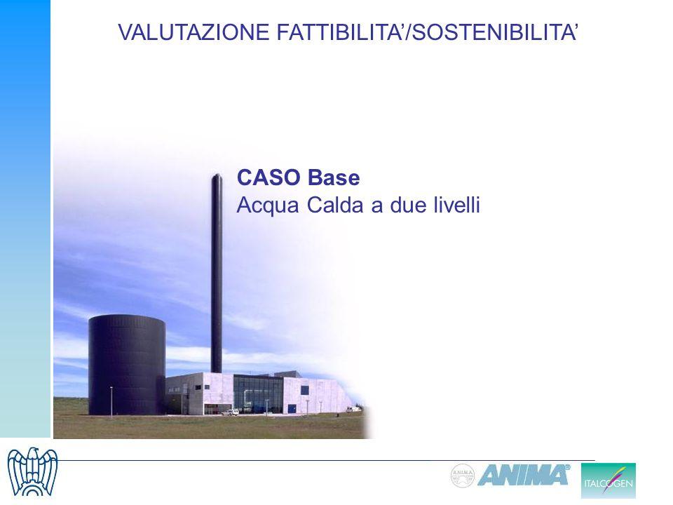 CASO Base Acqua Calda a due livelli VALUTAZIONE FATTIBILITA/SOSTENIBILITA