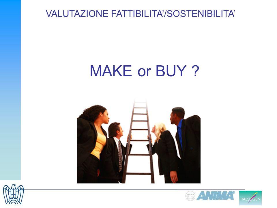 MAKE or BUY ? VALUTAZIONE FATTIBILITA/SOSTENIBILITA