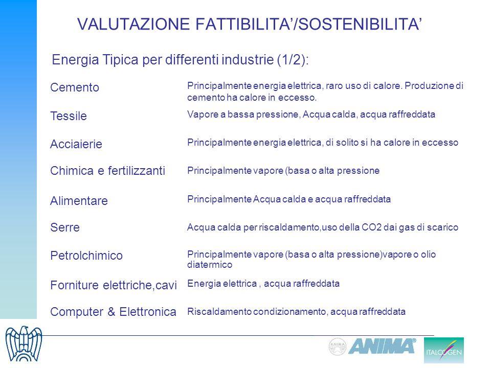 Energia Tipica per differenti industrie (1/2): Cemento Principalmente energia elettrica, raro uso di calore. Produzione di cemento ha calore in eccess